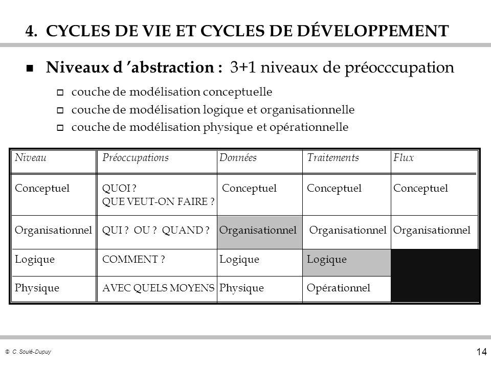 © C. Soulé-Dupuy 14 4. CYCLES DE VIE ET CYCLES DE DÉVELOPPEMENT n Niveaux d abstraction : 3+1 niveaux de préocccupation o couche de modélisation conce
