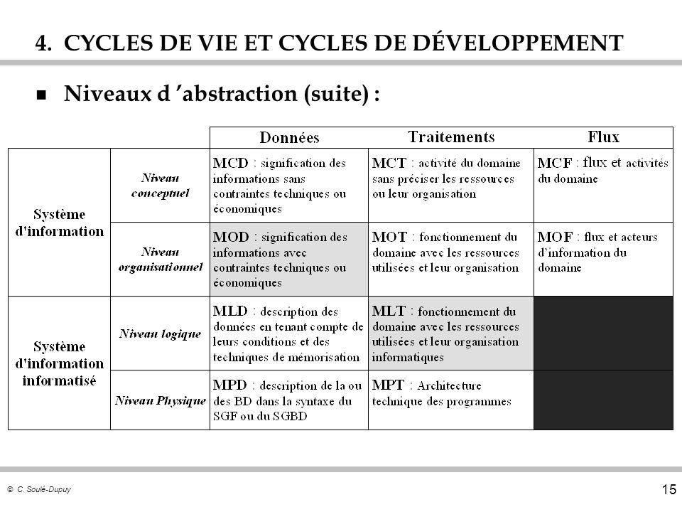 © C. Soulé-Dupuy 15 4. CYCLES DE VIE ET CYCLES DE DÉVELOPPEMENT n Niveaux d abstraction (suite) :