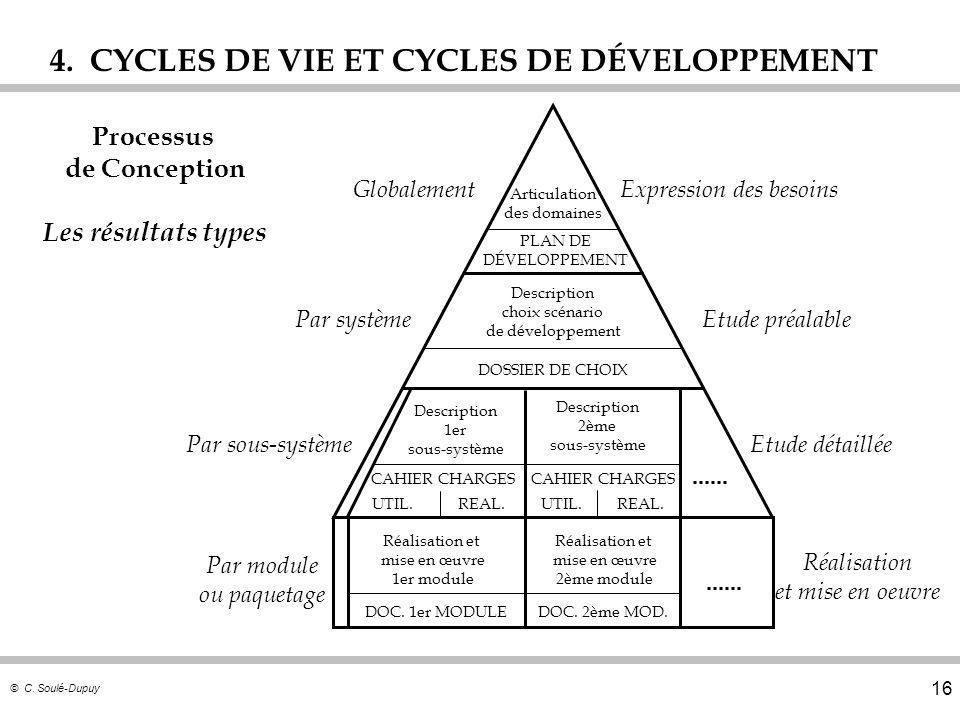 © C. Soulé-Dupuy 16 Processus de Conception Les résultats types GlobalementExpression des besoins Par système Par sous-système Par module ou paquetage