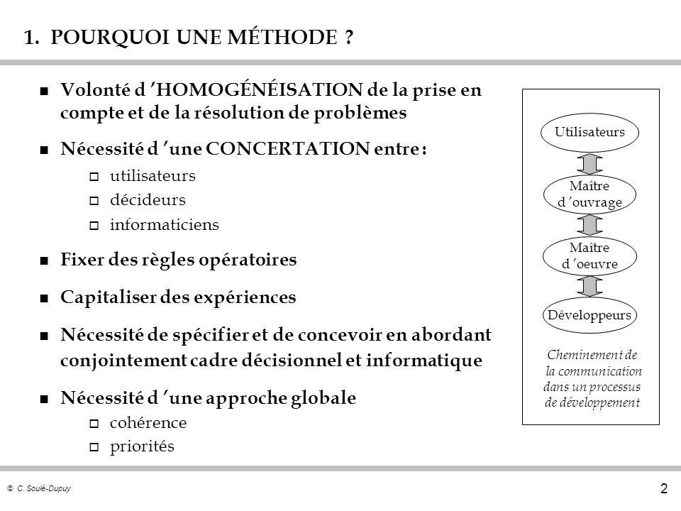© C. Soulé-Dupuy 2 1. POURQUOI UNE MÉTHODE ? n Volonté d HOMOGÉNÉISATION de la prise en compte et de la résolution de problèmes n Nécessité d une CONC