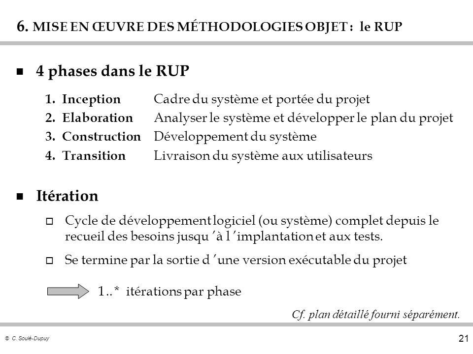 © C. Soulé-Dupuy 21 6. MISE EN ŒUVRE DES MÉTHODOLOGIES OBJET : le RUP Cf. plan détaillé fourni séparément. n 4 phases dans le RUP 1. Inception Cadre d
