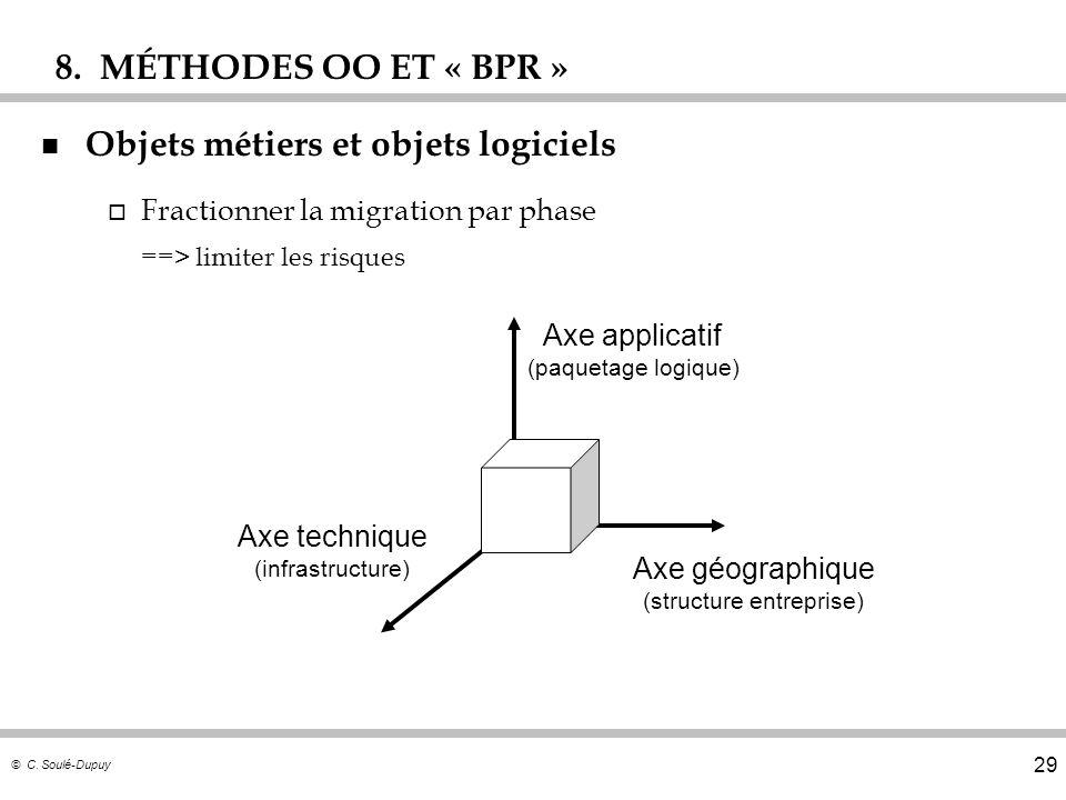 © C. Soulé-Dupuy 29 n Objets métiers et objets logiciels o Fractionner la migration par phase ==> limiter les risques Axe applicatif (paquetage logiqu