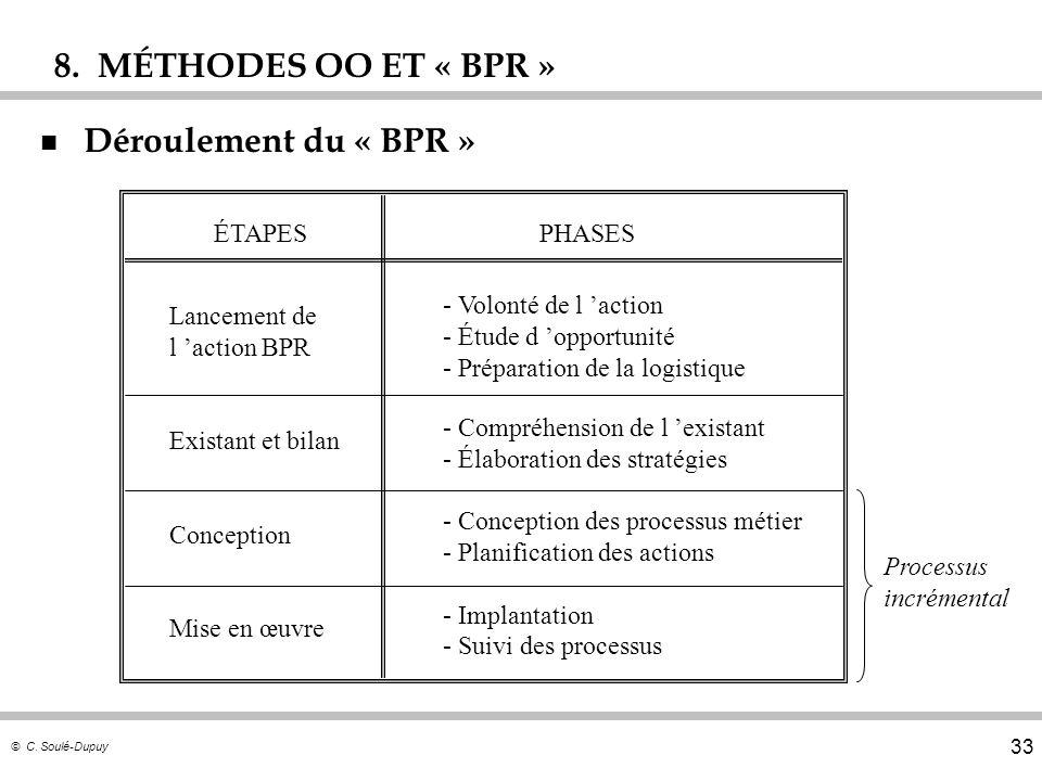 © C. Soulé-Dupuy 33 n Déroulement du « BPR » Lancement de l action BPR Existant et bilan Conception Mise en œuvre PHASESÉTAPES - Volonté de l action -