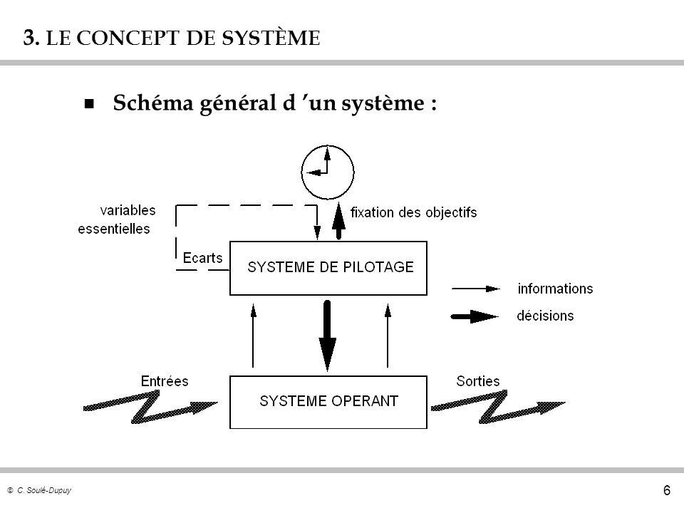 © C. Soulé-Dupuy 7 Approche systémique 3. LE CONCEPT DE SYSTÈME