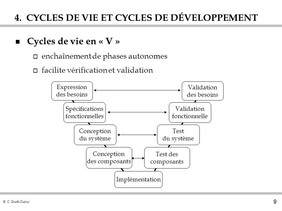 © C. Soulé-Dupuy 9 4. CYCLES DE VIE ET CYCLES DE DÉVELOPPEMENT n Cycles de vie en « V » o enchaînement de phases autonomes o facilite vérification et