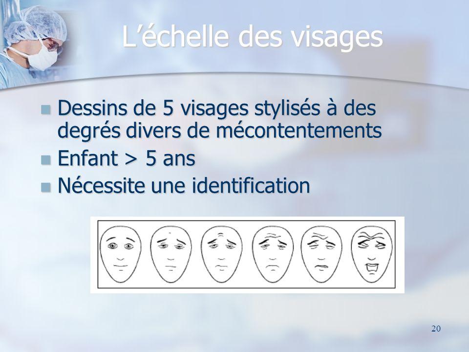 20 Léchelle des visages Dessins de 5 visages stylisés à des degrés divers de mécontentements Dessins de 5 visages stylisés à des degrés divers de méco