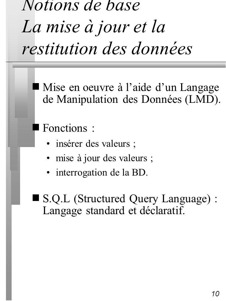 10 Notions de base La mise à jour et la restitution des données Mise en oeuvre à laide dun Langage de Manipulation des Données (LMD). Fonctions : insé