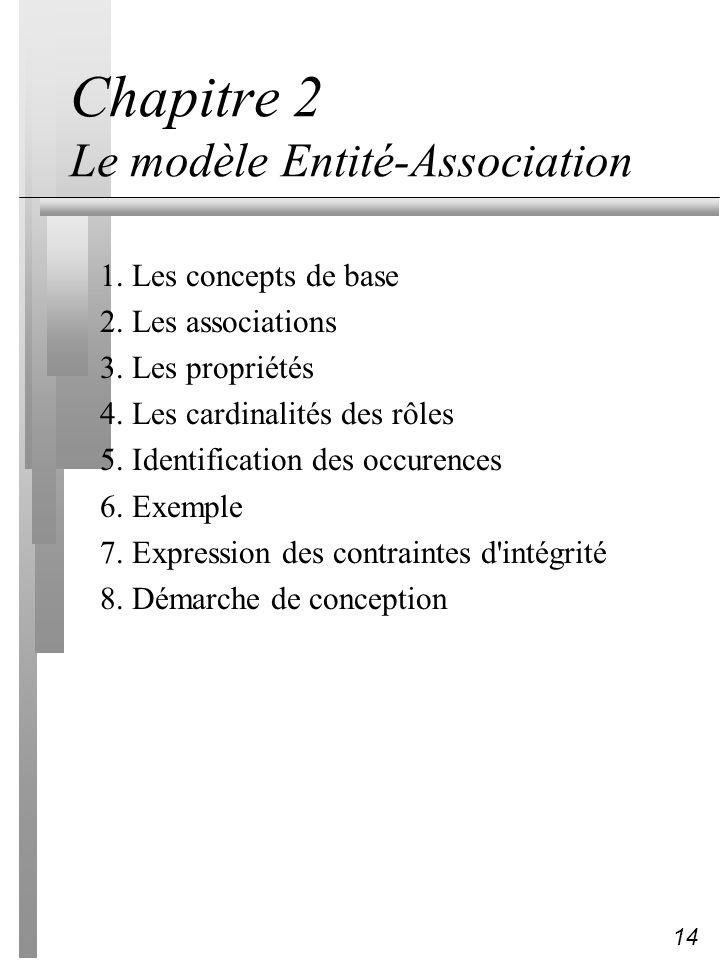 14 Chapitre 2 Le modèle Entité-Association 1. Les concepts de base 2. Les associations 3. Les propriétés 4. Les cardinalités des rôles 5. Identificati