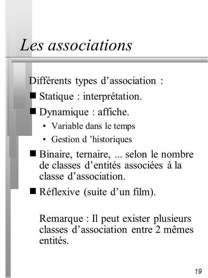 19 Les associations Différents types dassociation : Statique : interprétation. Dynamique : affiche. Variable dans le temps Gestion d historiques Binai