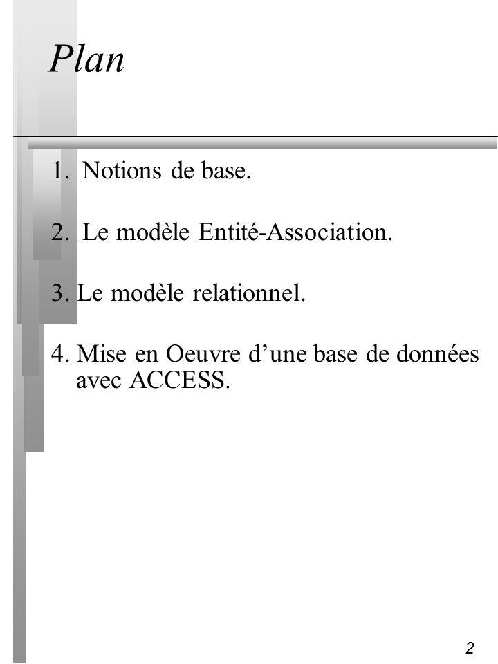 2 Plan 1. Notions de base. 2. Le modèle Entité-Association. 3. Le modèle relationnel. 4. Mise en Oeuvre dune base de données avec ACCESS.