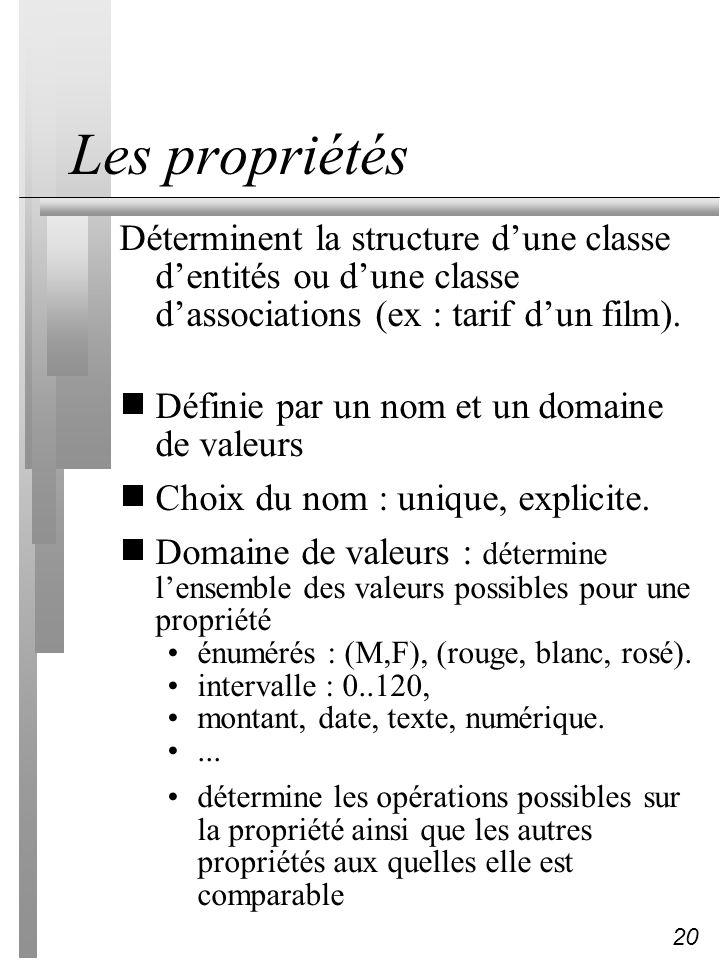 20 Les propriétés Déterminent la structure dune classe dentités ou dune classe dassociations (ex : tarif dun film). Définie par un nom et un domaine d