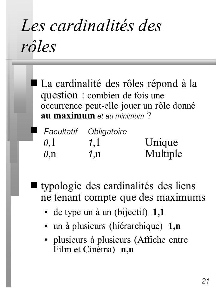 21 Les cardinalités des rôles La cardinalité des rôles répond à la question : combien de fois une occurrence peut-elle jouer un rôle donné au maximum