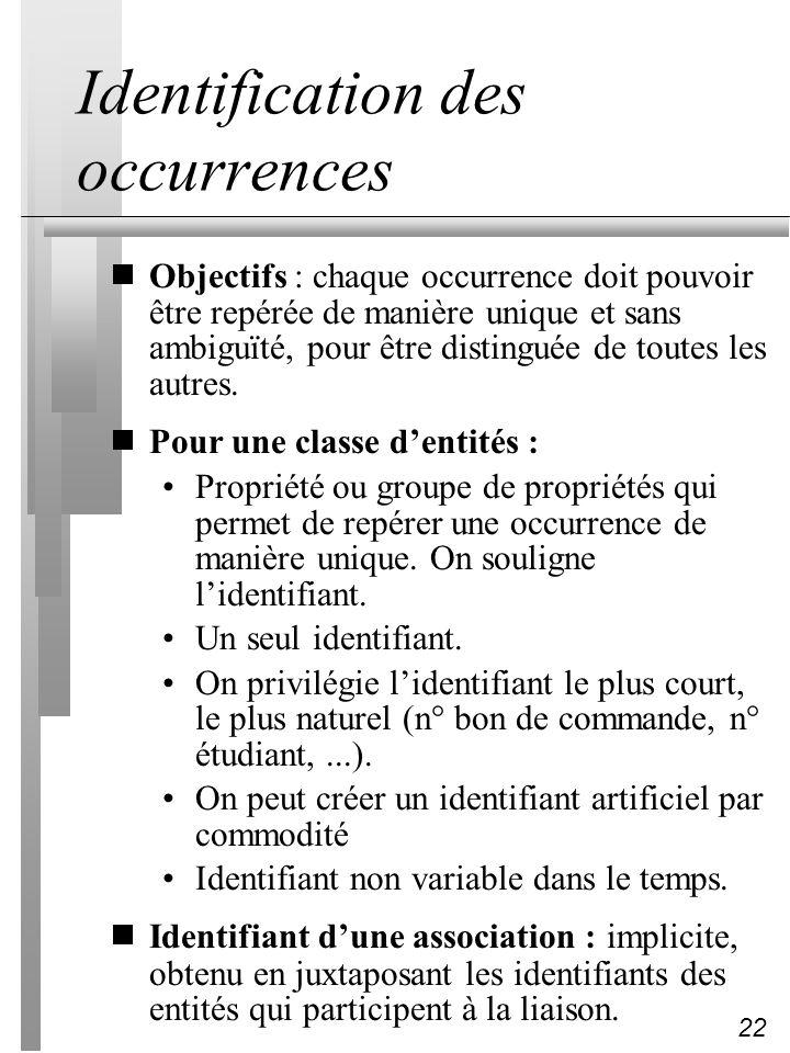 22 Identification des occurrences Objectifs : chaque occurrence doit pouvoir être repérée de manière unique et sans ambiguïté, pour être distinguée de