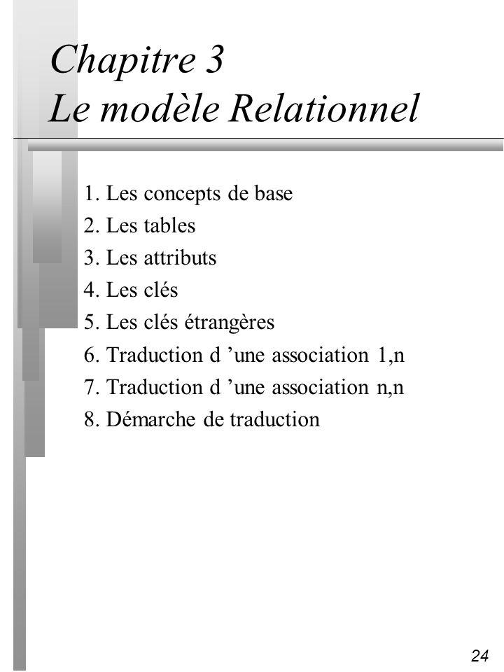 24 Chapitre 3 Le modèle Relationnel 1. Les concepts de base 2. Les tables 3. Les attributs 4. Les clés 5. Les clés étrangères 6. Traduction d une asso