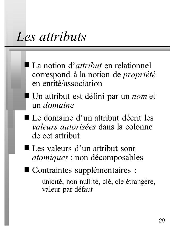 29 Les attributs La notion dattribut en relationnel correspond à la notion de propriété en entité/association Un attribut est défini par un nom et un