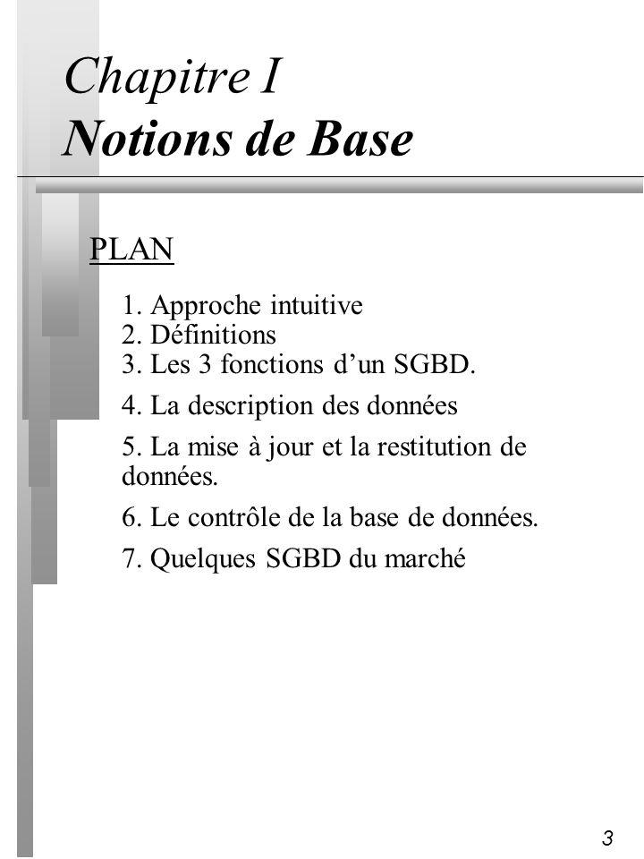 3 Chapitre I Notions de Base PLAN 1. Approche intuitive 2. Définitions 3. Les 3 fonctions dun SGBD. 4. La description des données 5. La mise à jour et
