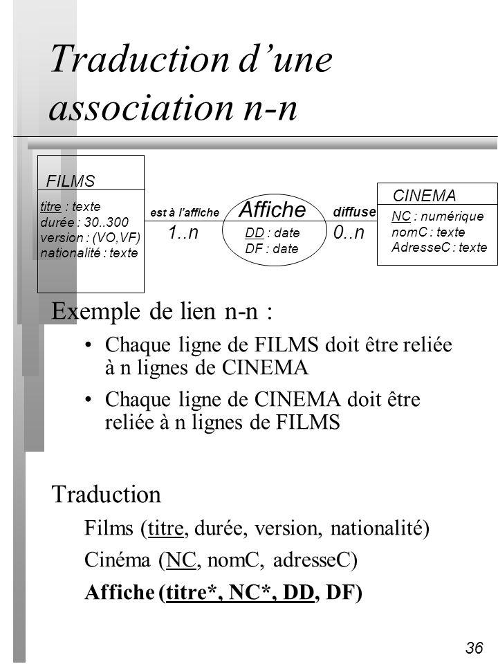36 FILMS titre : texte durée : 30..300 version : (VO,VF) nationalité : texte CINEMA Affiche est à laffiche diffuse 1..n0..n NC : numérique nomC : text