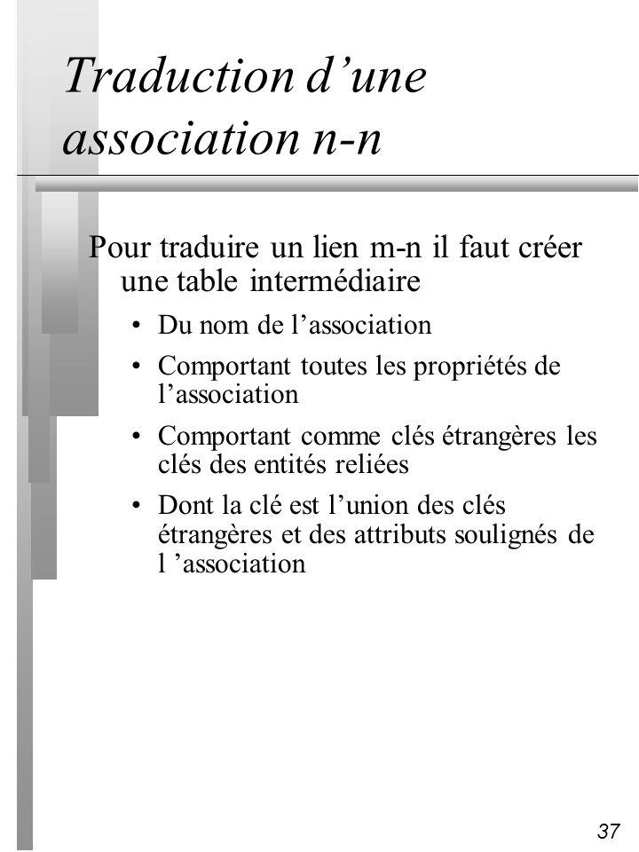 37 Traduction dune association n-n Pour traduire un lien m-n il faut créer une table intermédiaire Du nom de lassociation Comportant toutes les propri