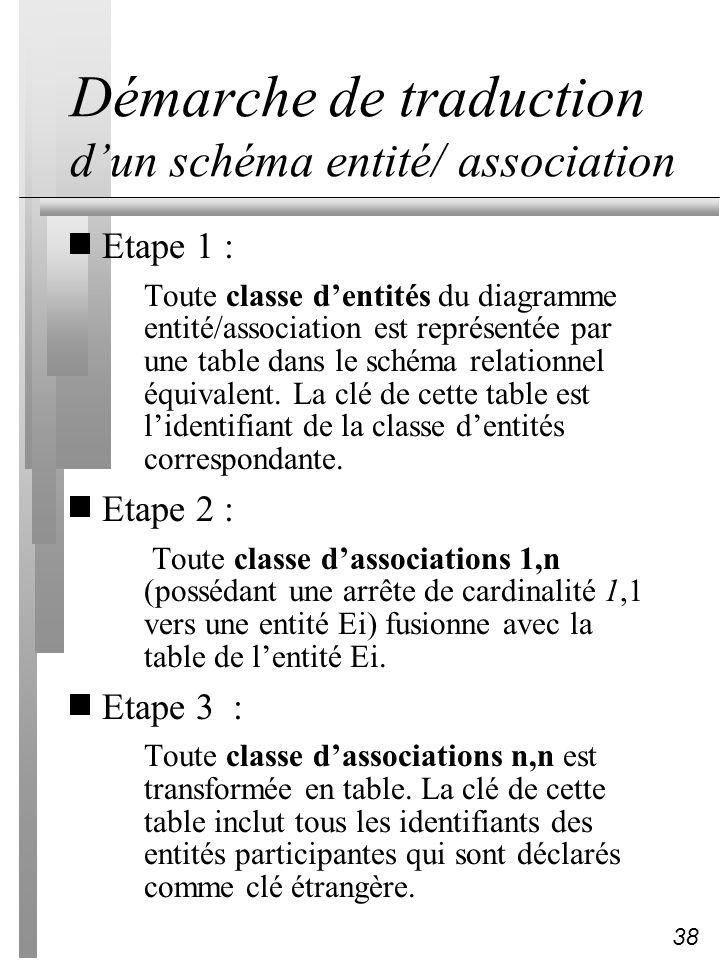 38 Démarche de traduction dun schéma entité/ association Etape 1 : Toute classe dentités du diagramme entité/association est représentée par une table