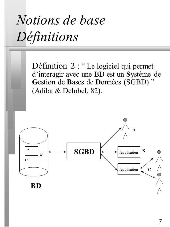 7 BD SGBD Application A B C A B C Notions de base Définitions Définition 2 : Le logiciel qui permet dinteragir avec une BD est un Système de Gestion d