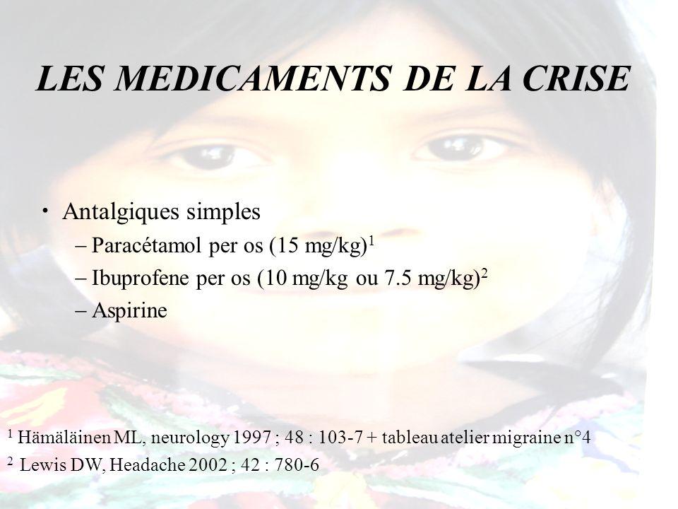 LES MEDICAMENTS DE LA CRISE Antalgiques simples Paracétamol per os (15 mg/kg) 1 Ibuprofene per os (10 mg/kg ou 7.5 mg/kg) 2 Aspirine 1 Hämäläinen ML,