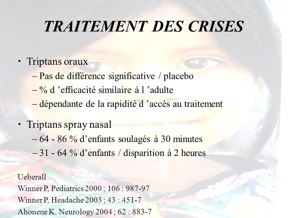 TRAITEMENT DES CRISES Triptans oraux Pas de différence significative / placebo % d efficacité similaire à l adulte dépendante de la rapidité d accès a