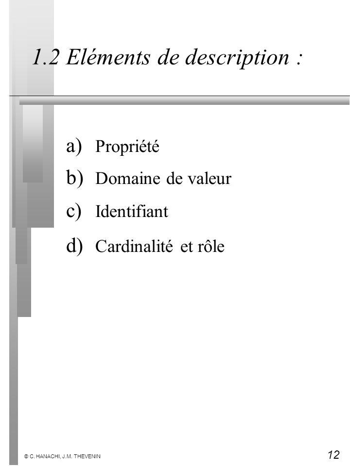 12 © C. HANACHI, J.M. THEVENIN 1.2 Eléments de description : a) Propriété b) Domaine de valeur c) Identifiant d) Cardinalité et rôle