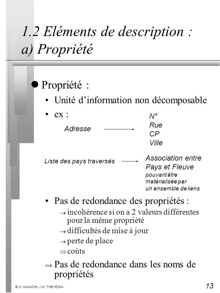 13 © C. HANACHI, J.M. THEVENIN 1.2 Eléments de description : a) Propriété Propriété : Unité dinformation non décomposable ex : Pas de redondance des p