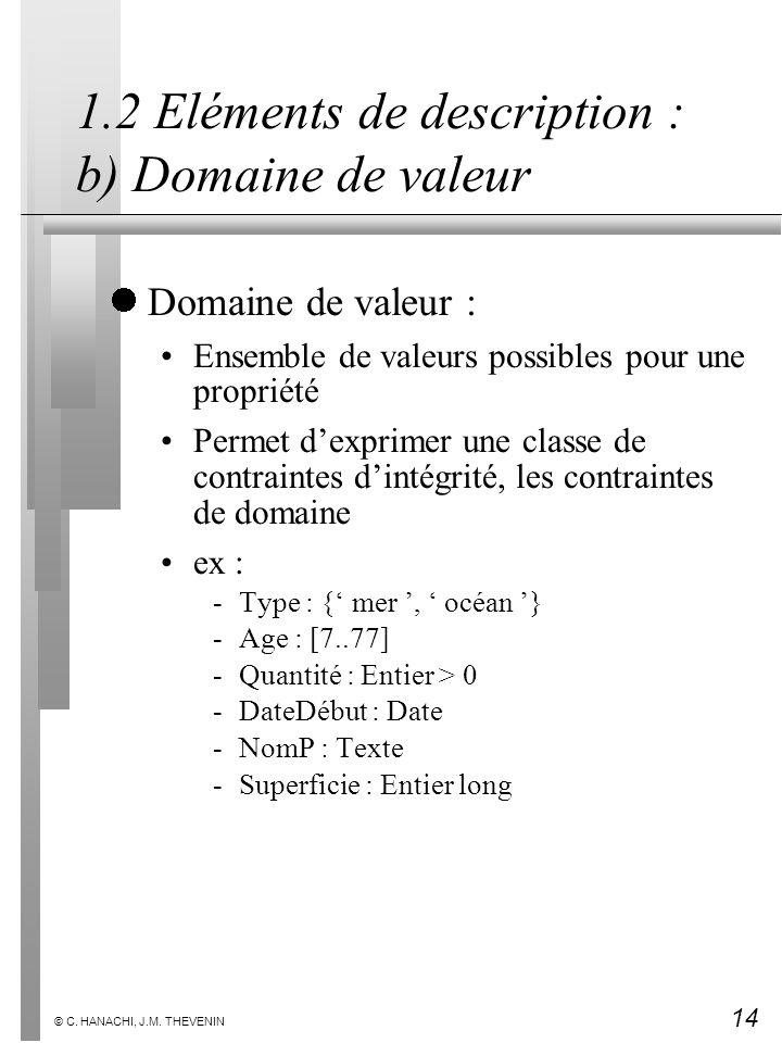 14 © C. HANACHI, J.M. THEVENIN 1.2 Eléments de description : b) Domaine de valeur Domaine de valeur : Ensemble de valeurs possibles pour une propriété