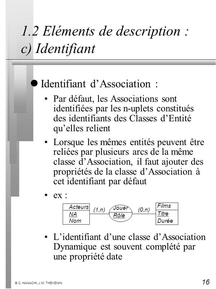 16 © C. HANACHI, J.M. THEVENIN 1.2 Eléments de description : c) Identifiant Identifiant dAssociation : Par défaut, les Associations sont identifiées p