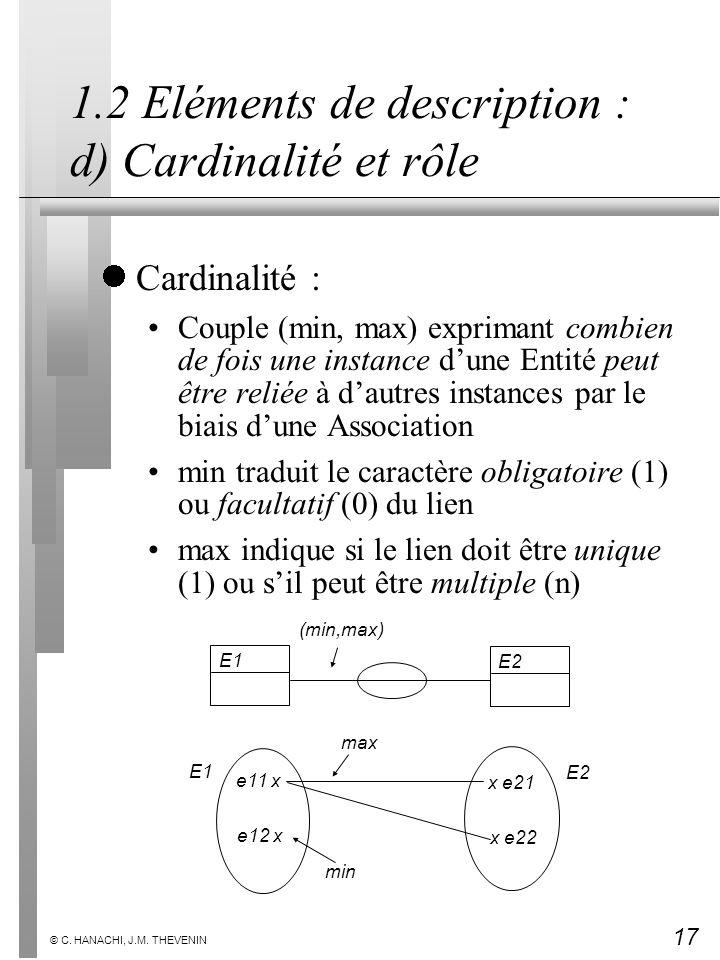17 © C. HANACHI, J.M. THEVENIN 1.2 Eléments de description : d) Cardinalité et rôle Cardinalité : Couple (min, max) exprimant combien de fois une inst