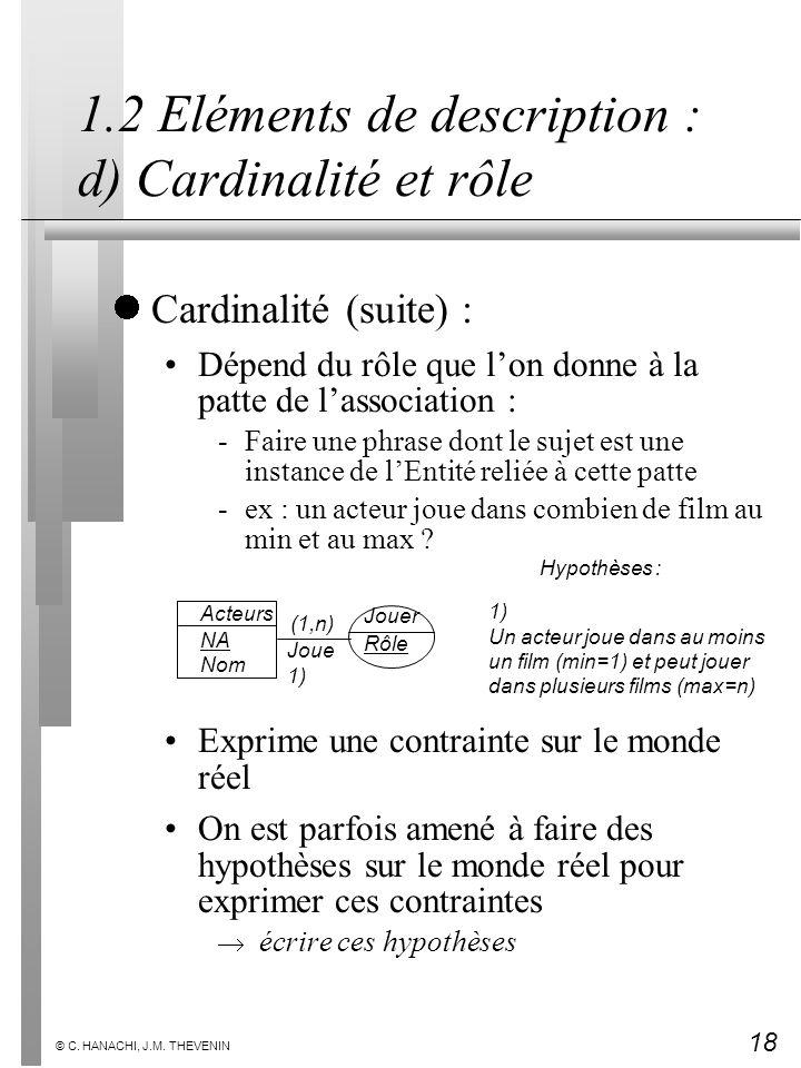 18 © C. HANACHI, J.M. THEVENIN 1.2 Eléments de description : d) Cardinalité et rôle Cardinalité (suite) : Dépend du rôle que lon donne à la patte de l