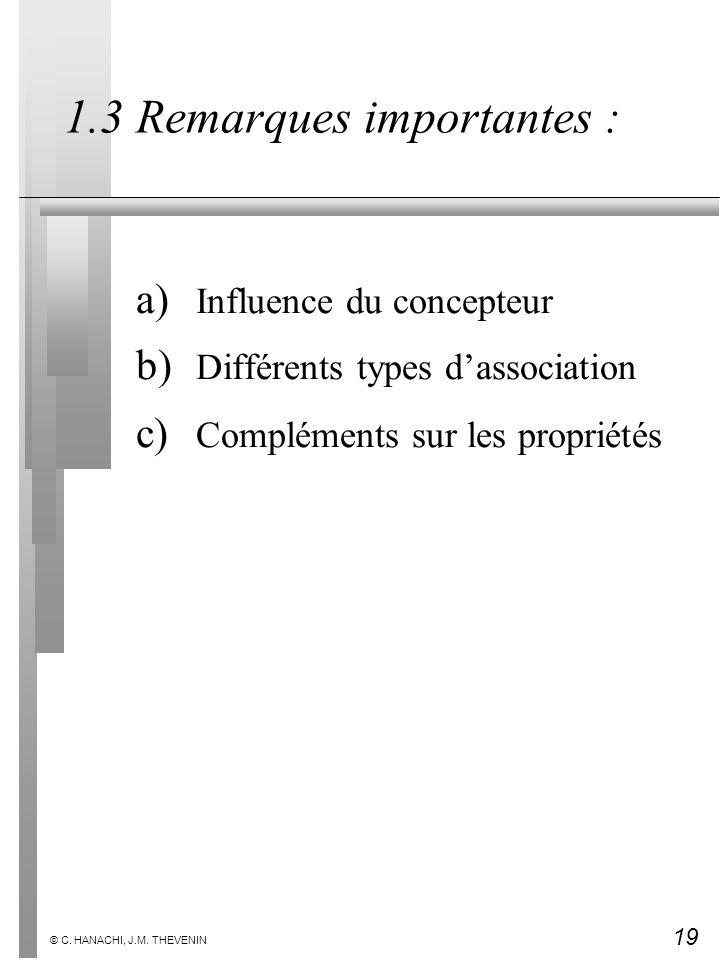 19 © C. HANACHI, J.M. THEVENIN 1.3 Remarques importantes : a) Influence du concepteur b) Différents types dassociation c) Compléments sur les propriét