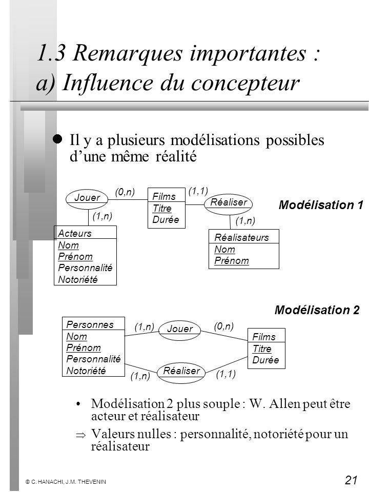21 © C. HANACHI, J.M. THEVENIN 1.3 Remarques importantes : a) Influence du concepteur Il y a plusieurs modélisations possibles dune même réalité Modél