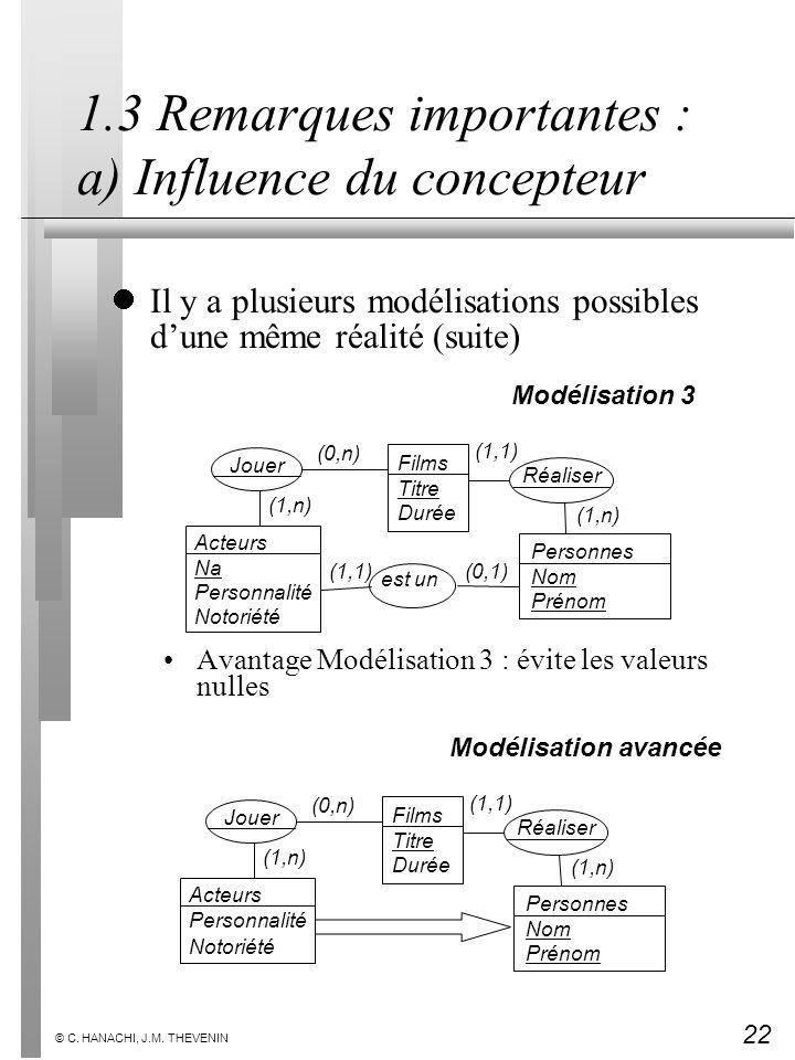 22 © C. HANACHI, J.M. THEVENIN 1.3 Remarques importantes : a) Influence du concepteur Il y a plusieurs modélisations possibles dune même réalité (suit