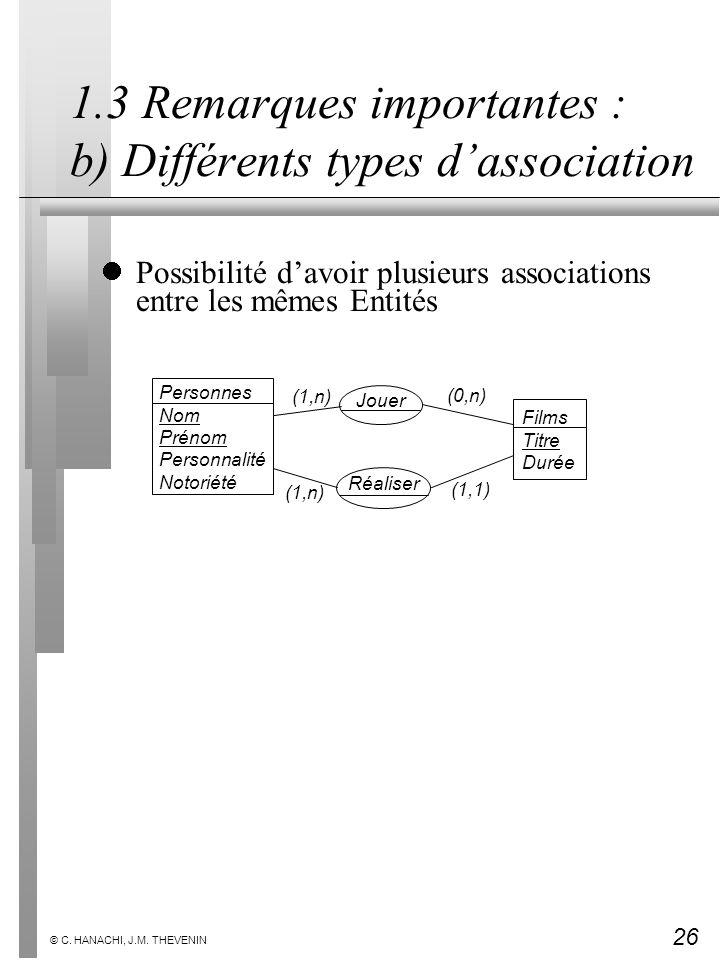 26 © C. HANACHI, J.M. THEVENIN 1.3 Remarques importantes : b) Différents types dassociation Possibilité davoir plusieurs associations entre les mêmes