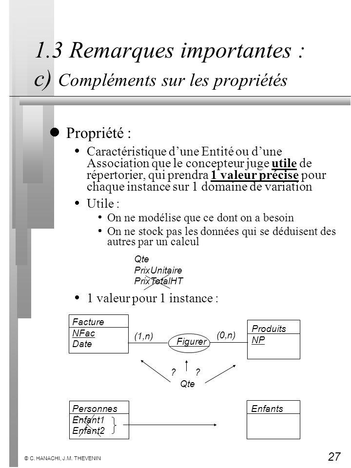 27 © C. HANACHI, J.M. THEVENIN 1.3 Remarques importantes : c) Compléments sur les propriétés Propriété : Caractéristique dune Entité ou dune Associati