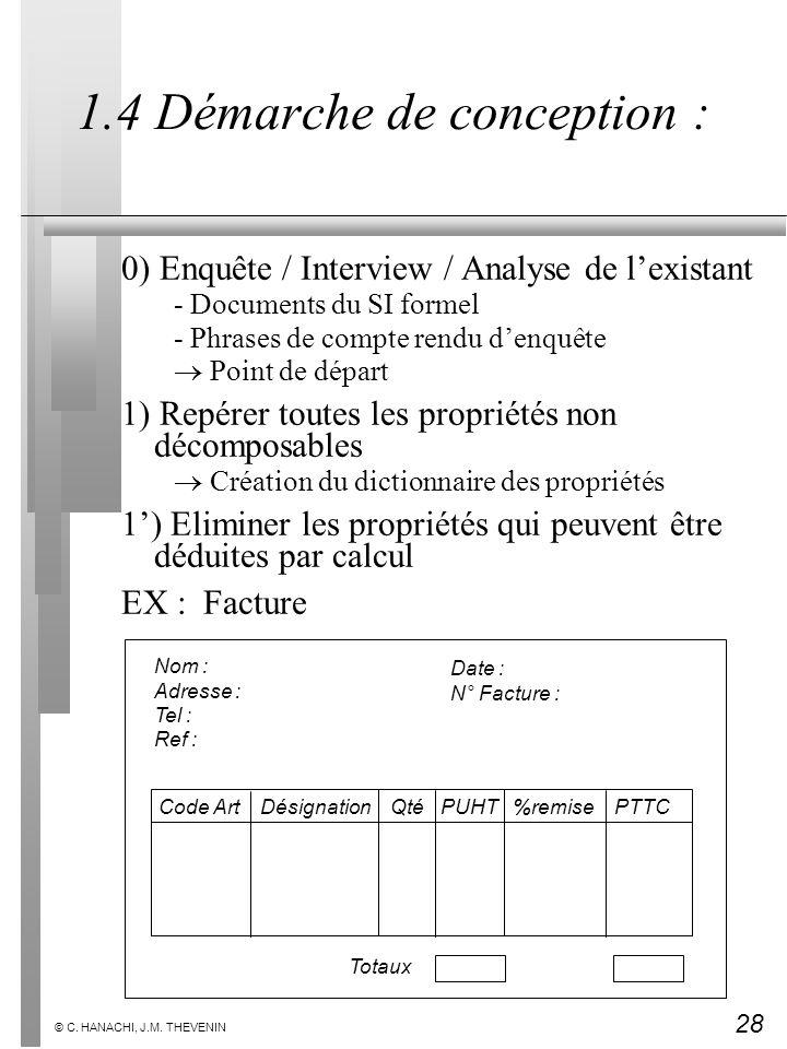 28 © C. HANACHI, J.M. THEVENIN 1.4 Démarche de conception : 0) Enquête / Interview / Analyse de lexistant - Documents du SI formel - Phrases de compte