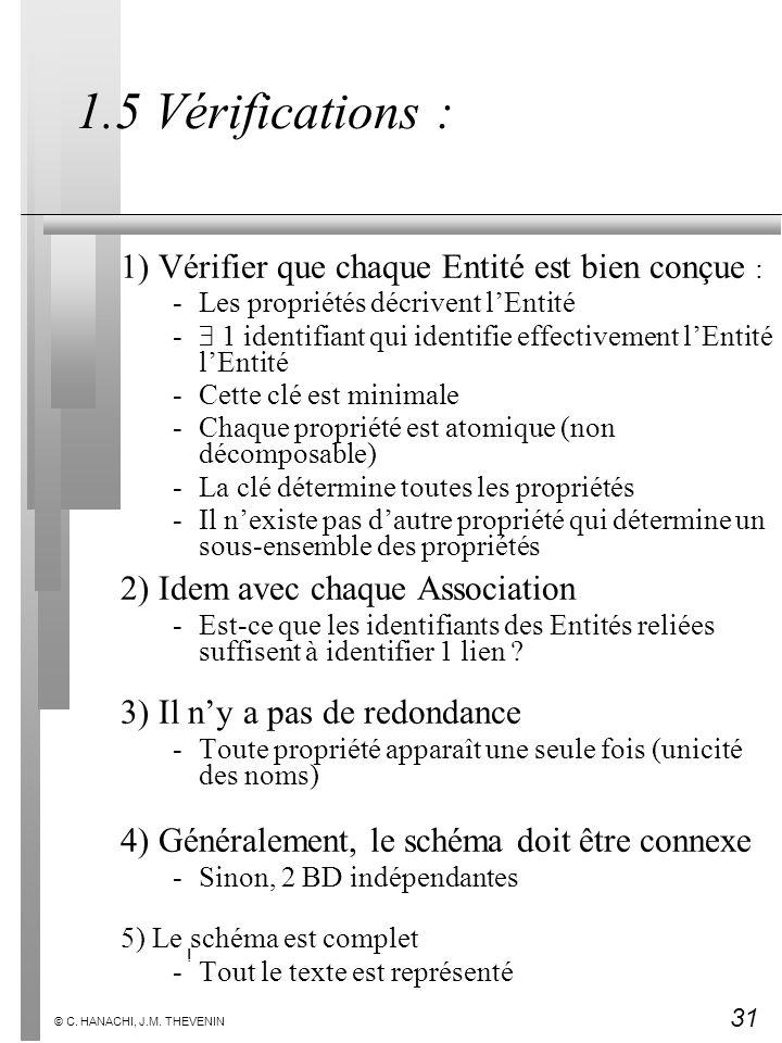 31 © C. HANACHI, J.M. THEVENIN 1.5 Vérifications : 1) Vérifier que chaque Entité est bien conçue : -Les propriétés décrivent lEntité - 1 identifiant q