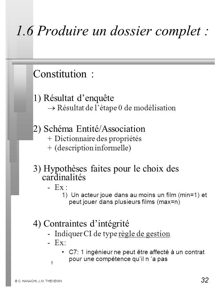 32 © C. HANACHI, J.M. THEVENIN 1.6 Produire un dossier complet : Constitution : 1) Résultat denquête Résultat de létape 0 de modélisation 2) Schéma En