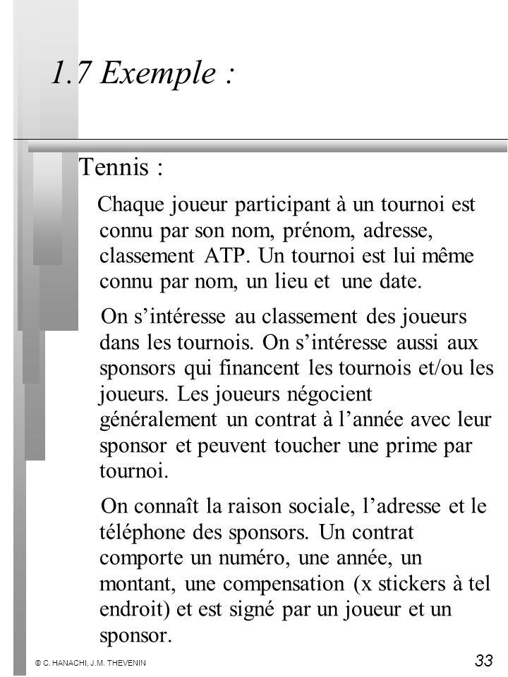 33 © C. HANACHI, J.M. THEVENIN 1.7 Exemple : Tennis : Chaque joueur participant à un tournoi est connu par son nom, prénom, adresse, classement ATP. U