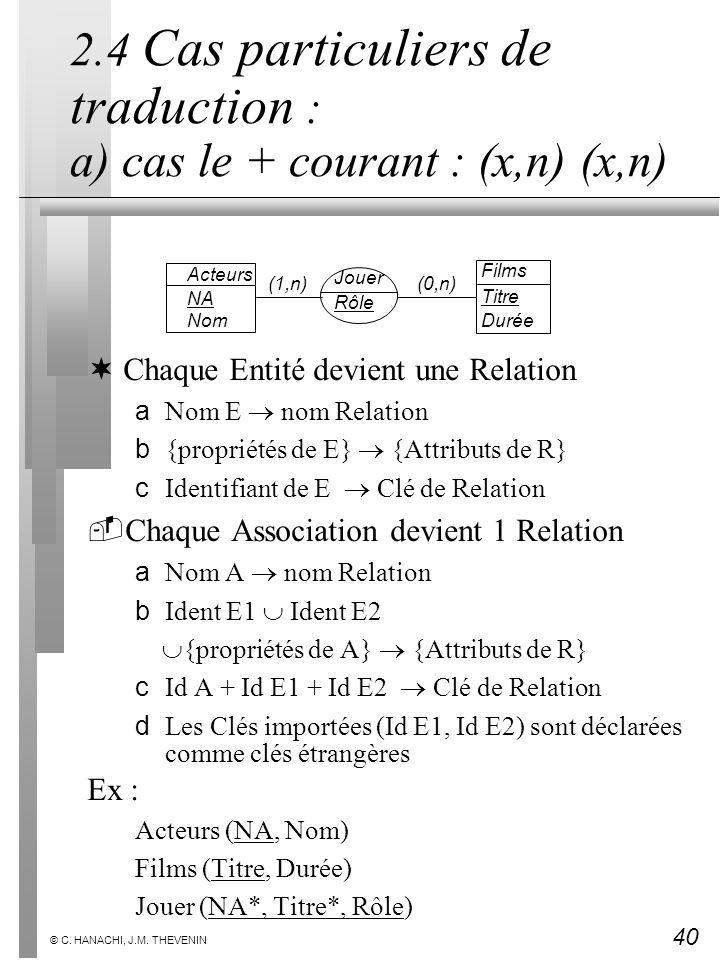 40 © C. HANACHI, J.M. THEVENIN 2.4 Cas particuliers de traduction : a) cas le + courant : (x,n) (x,n) ¬Chaque Entité devient une Relation aNom E nom R