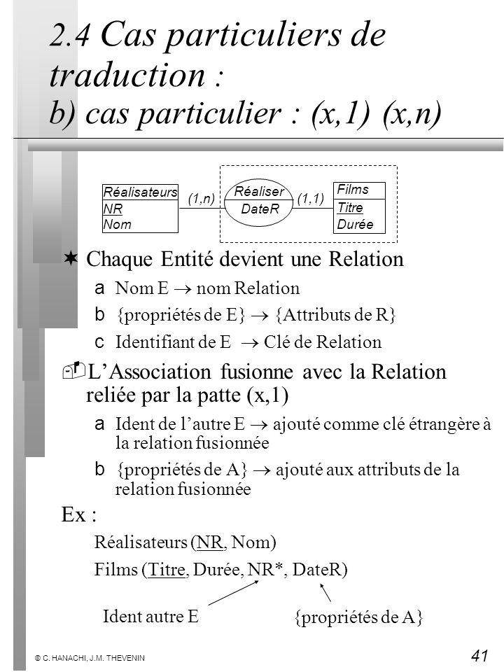 41 © C. HANACHI, J.M. THEVENIN 2.4 Cas particuliers de traduction : b) cas particulier : (x,1) (x,n) ¬Chaque Entité devient une Relation aNom E nom Re