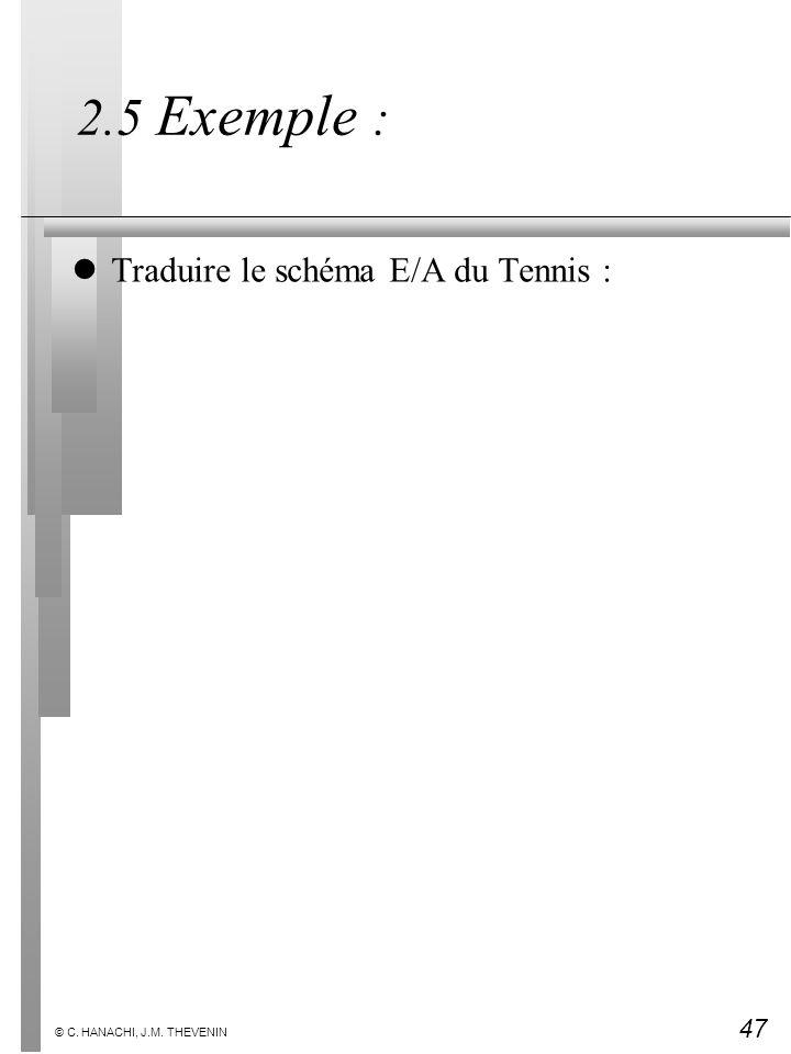 47 © C. HANACHI, J.M. THEVENIN 2.5 Exemple : lTraduire le schéma E/A du Tennis :