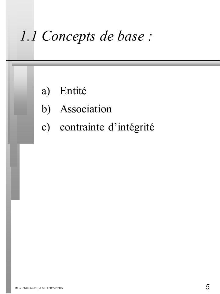 5 © C. HANACHI, J.M. THEVENIN 1.1 Concepts de base : a)Entité b)Association c)contrainte dintégrité
