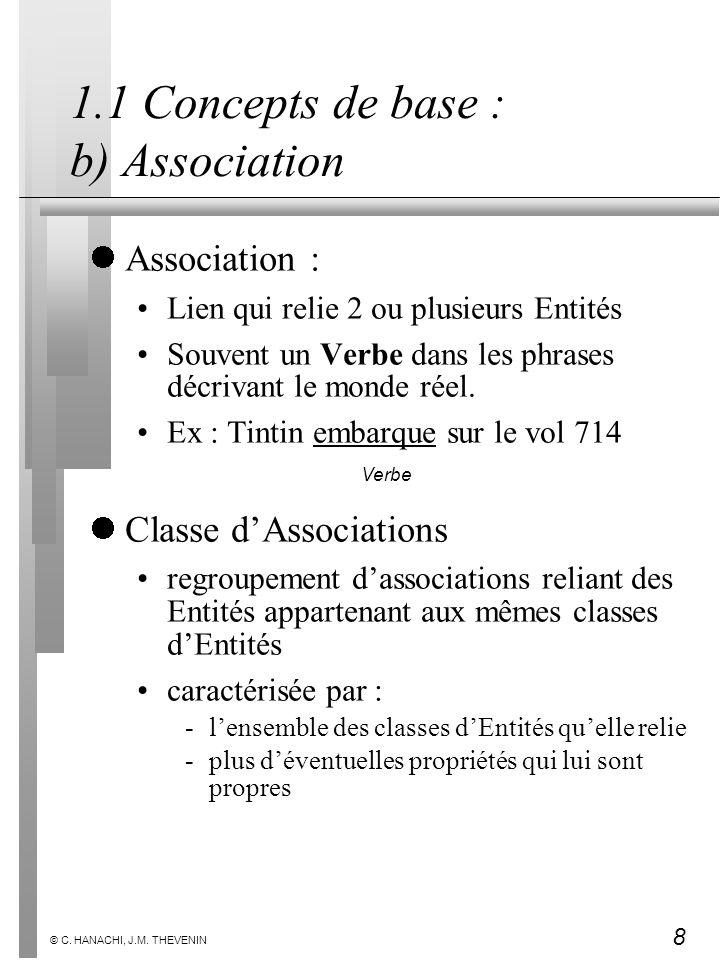 8 © C. HANACHI, J.M. THEVENIN 1.1 Concepts de base : b) Association Association : Lien qui relie 2 ou plusieurs Entités Souvent un Verbe dans les phra