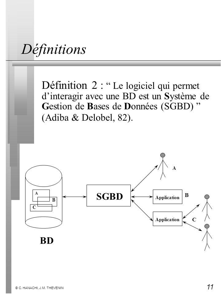 11 © C. HANACHI, J.M. THEVENIN BD SGBD Application A B C A B C Définitions Définition 2 : Le logiciel qui permet dinteragir avec une BD est un Système