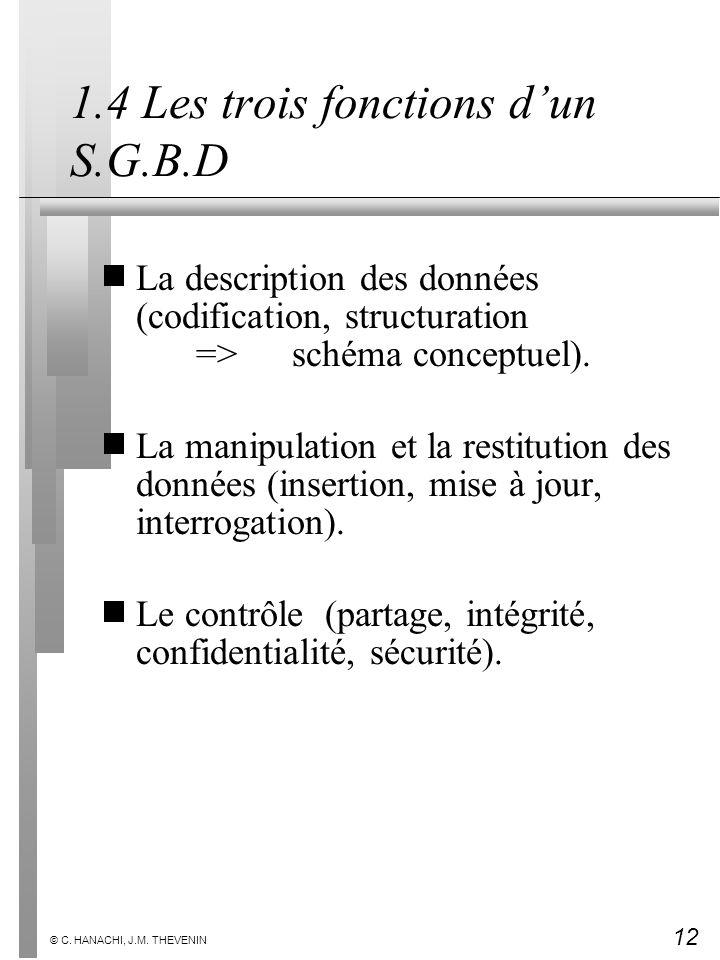 12 © C. HANACHI, J.M. THEVENIN 1.4 Les trois fonctions dun S.G.B.D La description des données (codification, structuration => schéma conceptuel). La m
