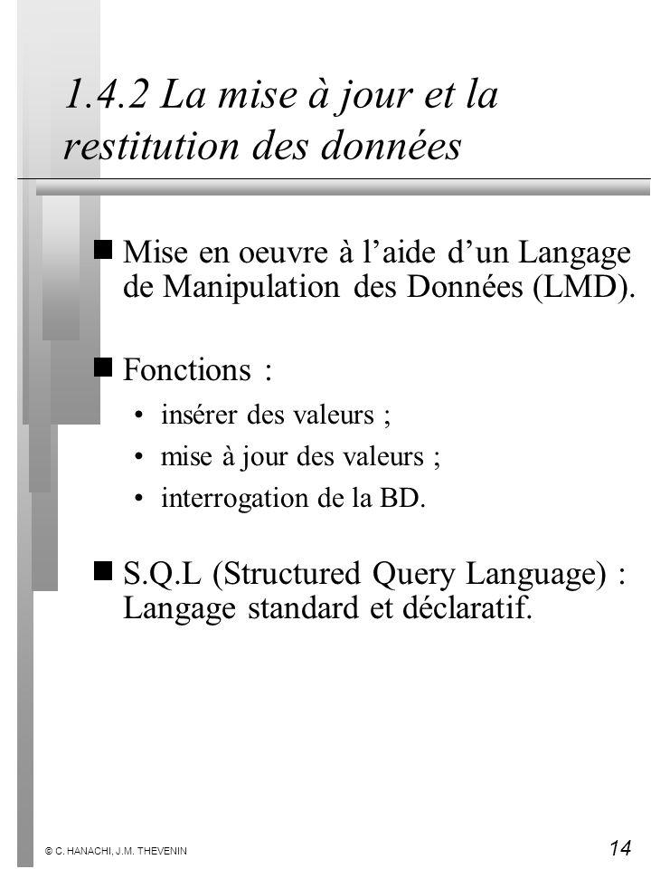 14 © C. HANACHI, J.M. THEVENIN 1.4.2 La mise à jour et la restitution des données Mise en oeuvre à laide dun Langage de Manipulation des Données (LMD)