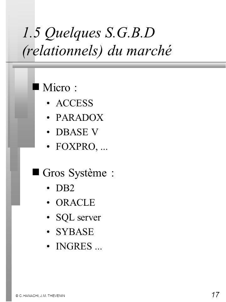 17 © C. HANACHI, J.M. THEVENIN 1.5 Quelques S.G.B.D (relationnels) du marché Micro : ACCESS PARADOX DBASE V FOXPRO,... Gros Système : DB2 ORACLE SQL s